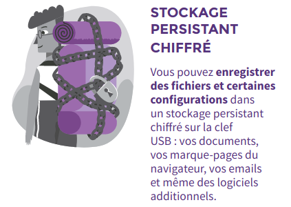 stockage persistent